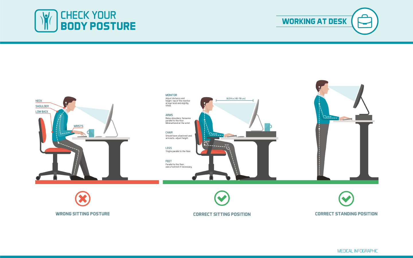 Ergonomic Workstation Tips Amp Reminders Trusted
